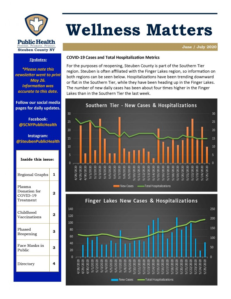 June July 20 Wellness Matters Page 1 791x1024 - Steuben County Public Health: Wellness Matters (June/July)