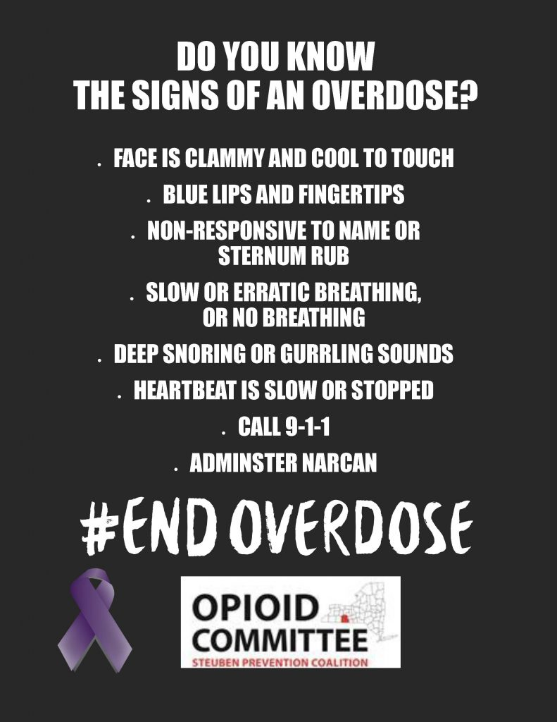 Signs of overdose 791x1024 - International Overdose Awareness Day